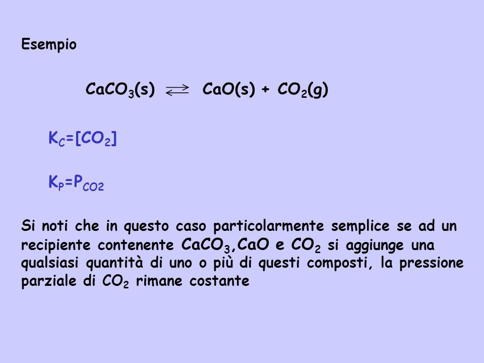 CaCO3(s) CaO(s) + CO2(g) KC=[CO2] KP=PCO2 Esempio